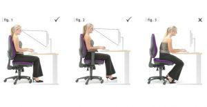 Tư thế ngồi làm việc ảnh hưởng nhiều tới cột sống của bạn